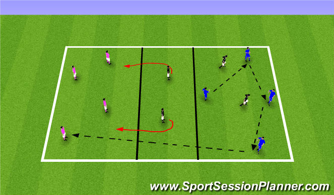 Football/Soccer Session Plan Drill (Colour): 4 v 4 Rondo