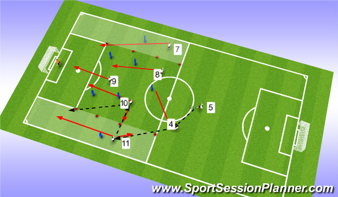 Football/Soccer Session Plan Drill (Colour): Drill 2 Progression