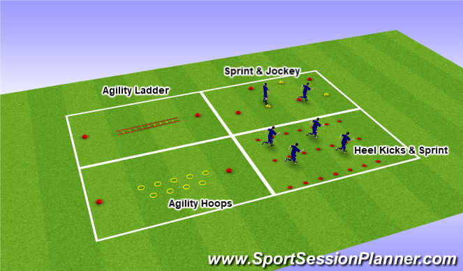 Football/Soccer Session Plan Drill (Colour): Agility Circuit