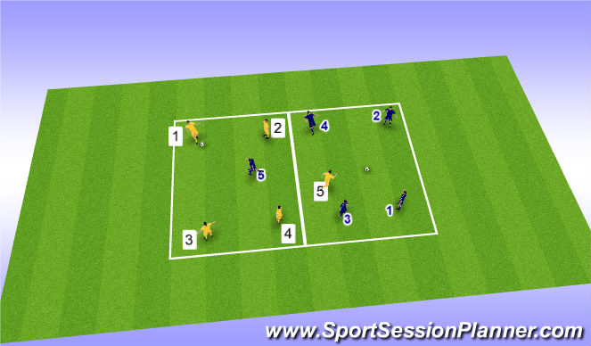 Football/Soccer Session Plan Drill (Colour): Numbered Rondo