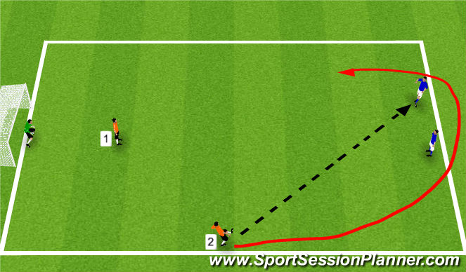 Football/Soccer Session Plan Drill (Colour): Recovering defender