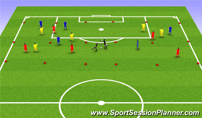 Football/Soccer Session Plan Drill (Colour): 3v3+3 Possession to endzone SSG