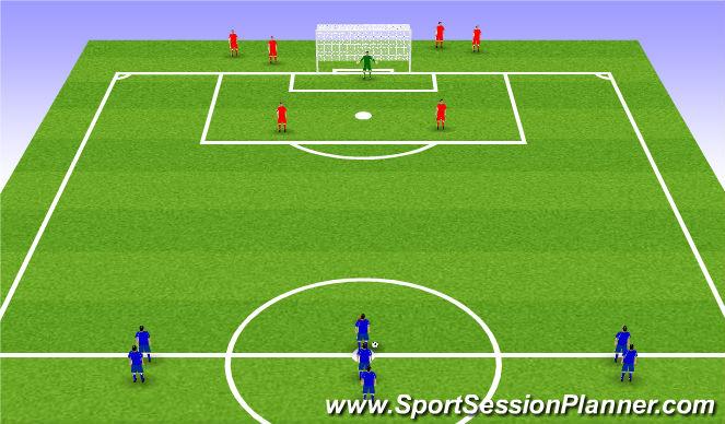 Football/Soccer Session Plan Drill (Colour): 3v3 Attack