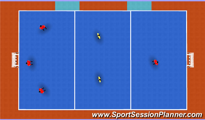 Futsal Session Plan Drill (Colour): 4v2 Breaking Lines
