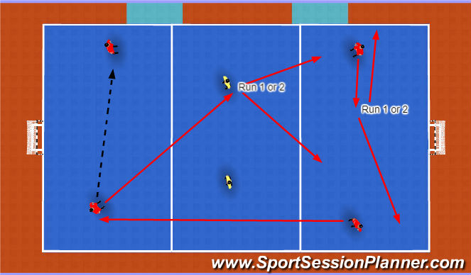 Futsal Session Plan Drill (Colour): 4v2 Breaking LInes 2