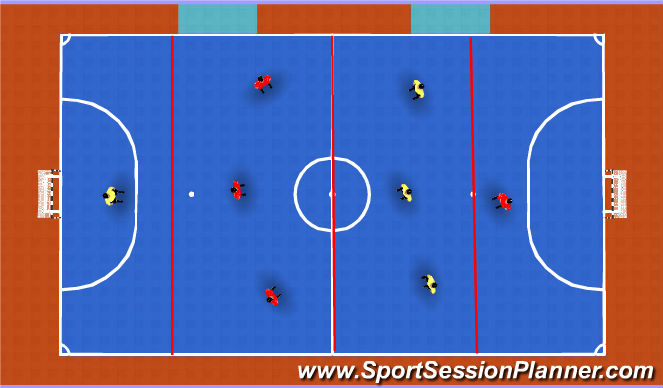 Futsal Session Plan Drill (Colour): 4v4 Breaking Lines