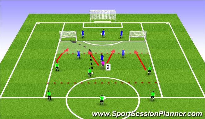 Football/Soccer Session Plan Drill (Colour): Transition to 4 v 3 Overload