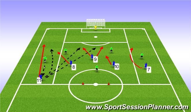 Football/Soccer Session Plan Drill (Colour): Counter Attack - From wide areas
