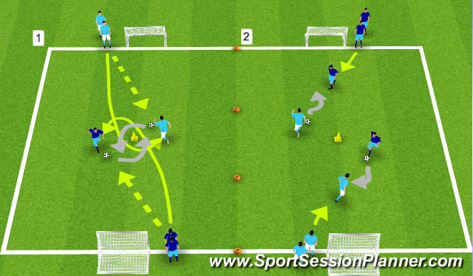 Football/Soccer Session Plan Drill (Colour): Receive/Turn 1v1s