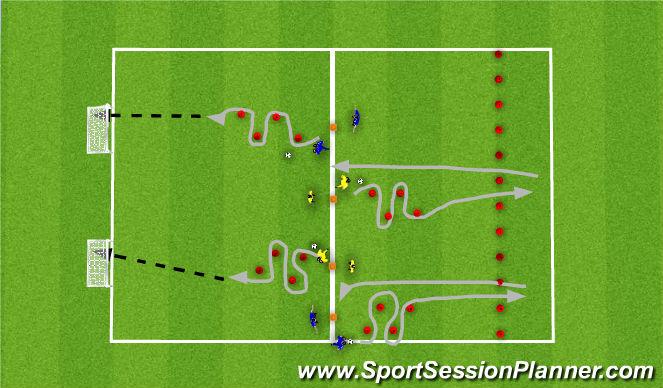 Football/Soccer Session Plan Drill (Colour): Dribble-Move-Score