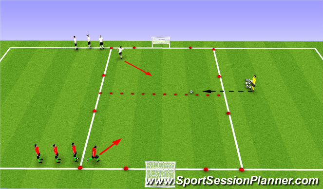 Football/Soccer Session Plan Drill (Colour): 1v1 & 2v2
