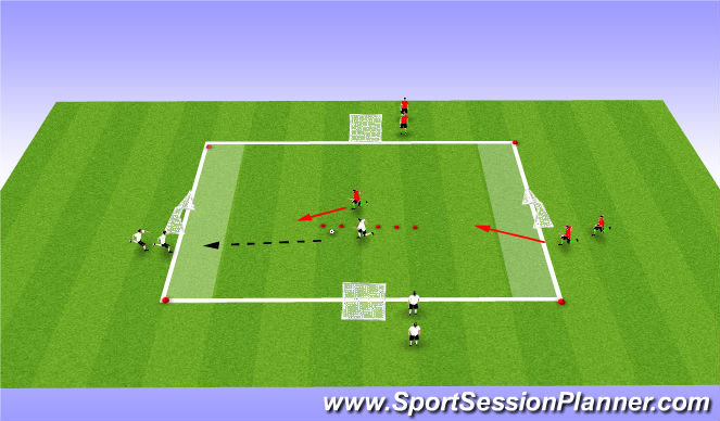 Football/Soccer Session Plan Drill (Colour): Build Up Numbers Game