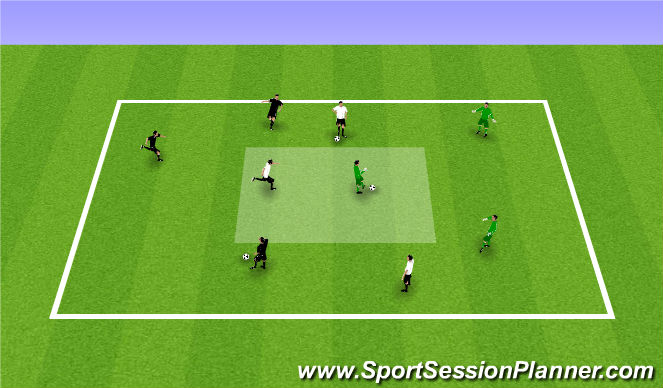 Football/Soccer Session Plan Drill (Colour): Technical 2