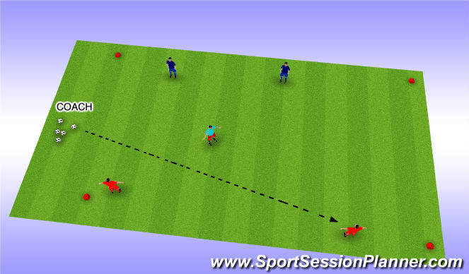 Football/Soccer Session Plan Drill (Colour): 2 v 2 + 1N
