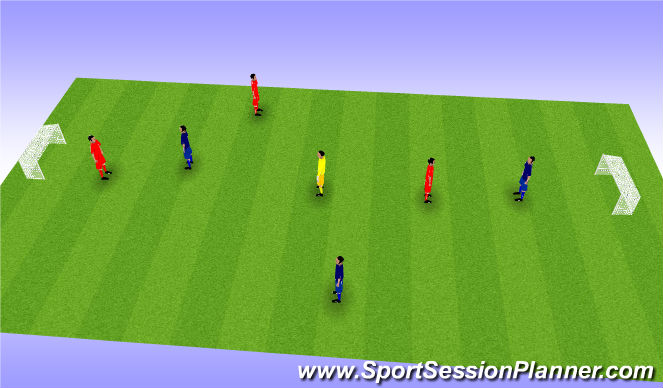 Football/Soccer Session Plan Drill (Colour): 3 v 3 + 1N