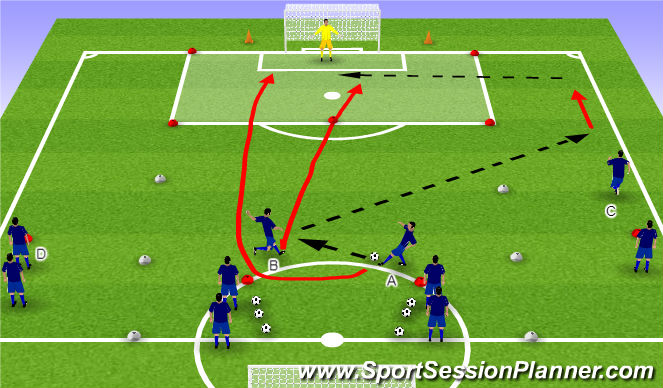 Football/Soccer Session Plan Drill (Colour): Passing Sequence into Crossing and Heading