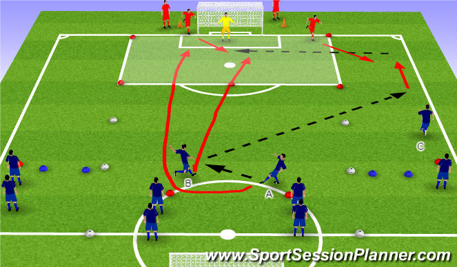 Football/Soccer Session Plan Drill (Colour): Passing Sequence Skill