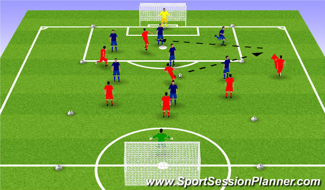 Football/Soccer Session Plan Drill (Colour): Crossing SSG