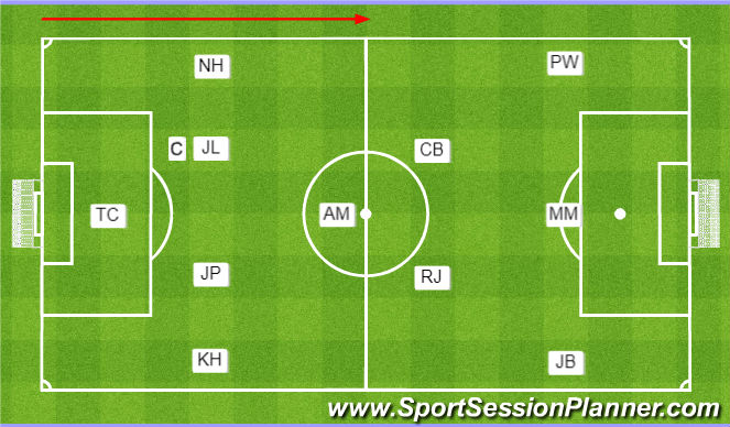 Football/Soccer Session Plan Drill (Colour): Second Team