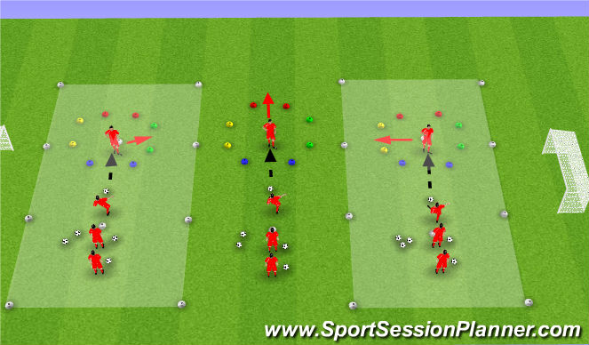 Football/Soccer Session Plan Drill (Colour): Control Technique