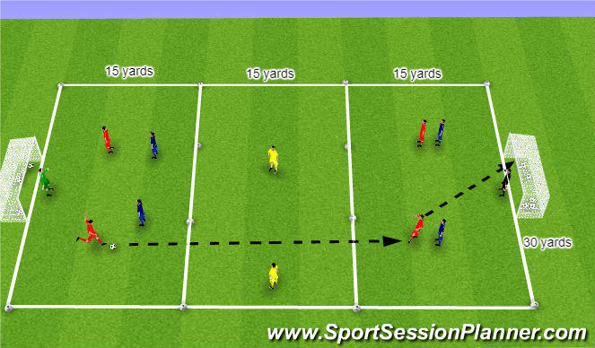 Football/Soccer Session Plan Drill (Colour): SSG with Neutrals