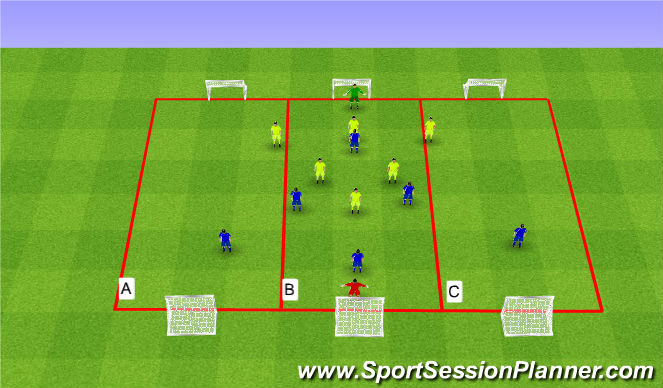 Football/Soccer Session Plan Drill (Colour): SSG - 3 Goals