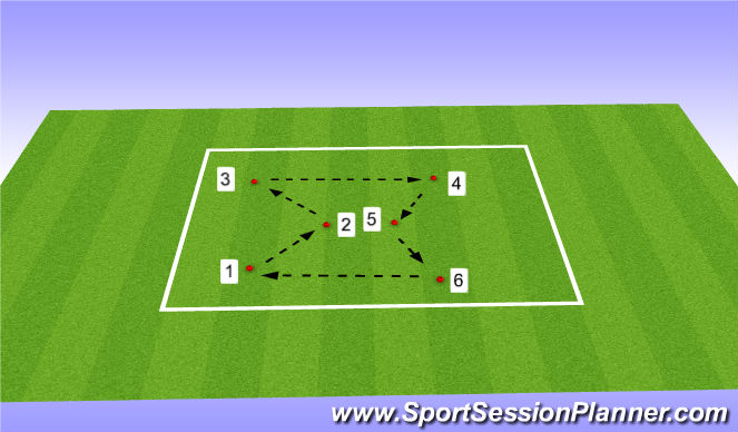Football/Soccer Session Plan Drill (Colour): passing with pogression) (30 mins)