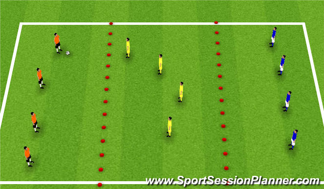Football/Soccer Session Plan Drill (Colour): Possesion with Penetration