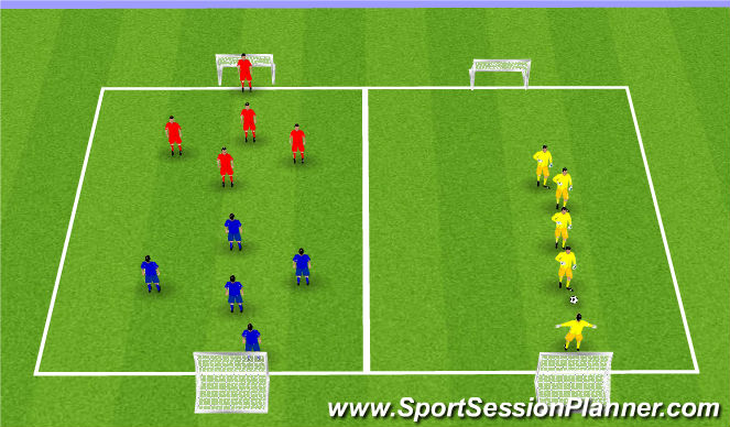 Football/Soccer Session Plan Drill (Colour): Girls PD 5-8