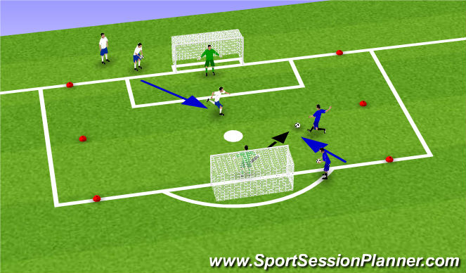 Football/Soccer Session Plan Drill (Colour): 1v1 - 2v2 - 4v4