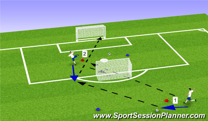 Football/Soccer Session Plan Drill (Colour): Volley Finishing