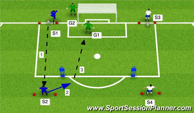 Football/Soccer Session Plan Drill (Colour): Distrubution Game - Variation 1