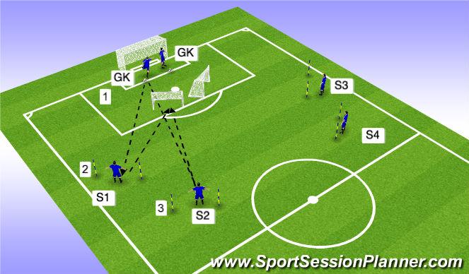 Football/Soccer Session Plan Drill (Colour): Distrubution Game - Variation 2