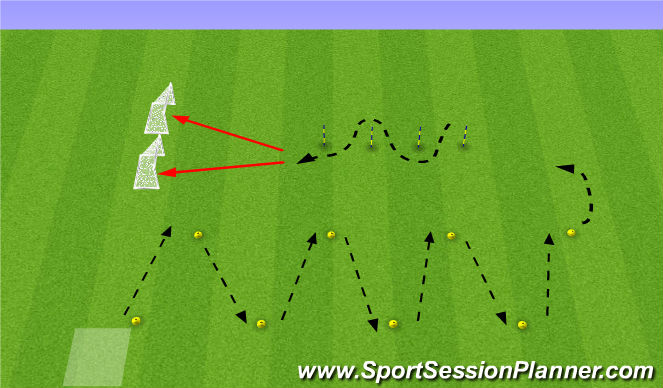 Football/Soccer Session Plan Drill (Colour): Dribbling ciruit
