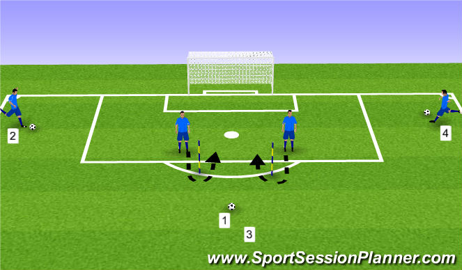 Football/Soccer Session Plan Drill (Colour): Double shot/ double cross