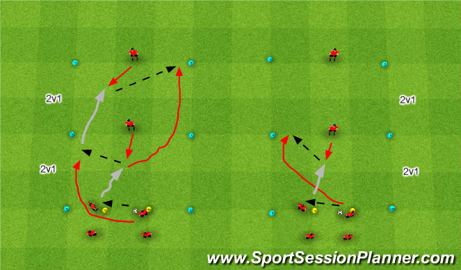Football/Soccer Session Plan Drill (Colour): 2v1 Directional