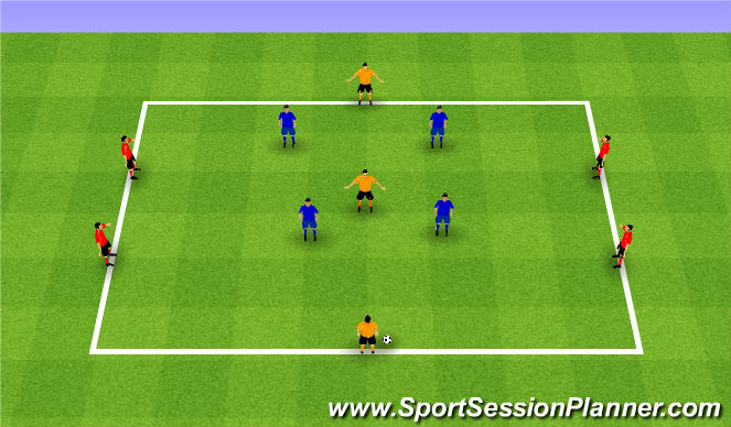 Football/Soccer Session Plan Drill (Colour): Positional Possession: 4v4+3