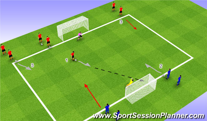 Football/Soccer Session Plan Drill (Colour): Game: 2v1 to 3v2