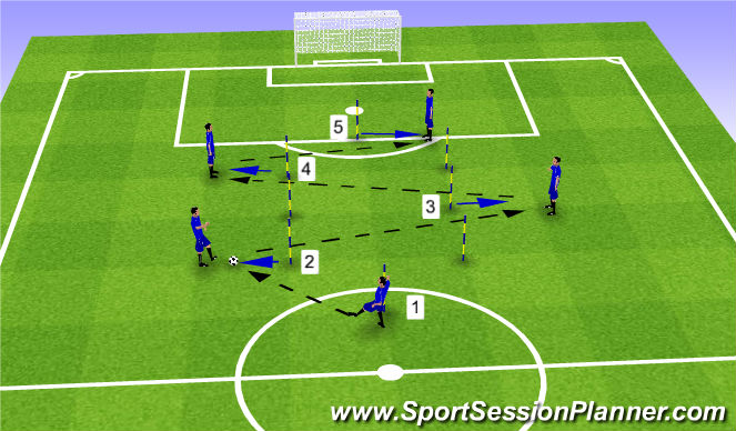 Football/Soccer Session Plan Drill (Colour): Passing Pattern Zig Zag - Variation 1