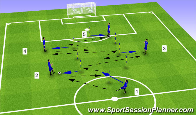 Football/Soccer Session Plan Drill (Colour): Passing Pattern Zig Zag - Variation 2
