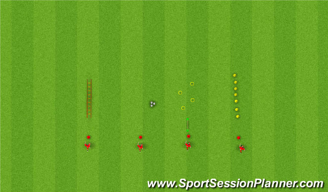 Football/Soccer Session Plan Drill (Colour): Body Control