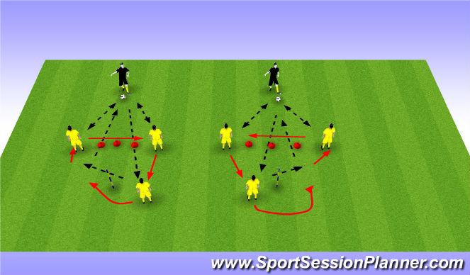 Football/Soccer Session Plan Drill (Colour): One Touch