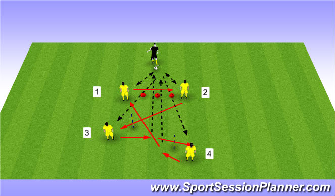 Football/Soccer Session Plan Drill (Colour): One touch to space