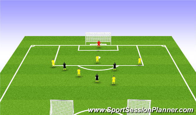 Football/Soccer Session Plan Drill (Colour): Defense shifts with mids