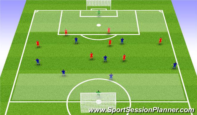 Football/Soccer Session Plan Drill (Colour): SSG HIGH PRESS