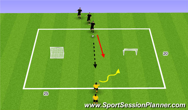 Football/Soccer Session Plan Drill (Colour): SSG/TG 11