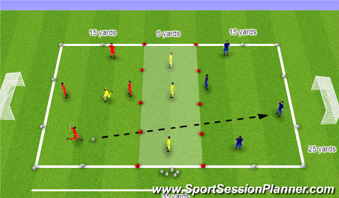 Football/Soccer Session Plan Drill (Colour): Passing Skill