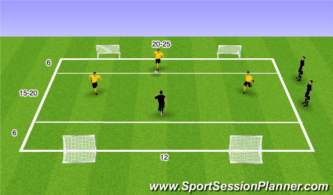 Football/Soccer Session Plan Drill (Colour): FUNiño 3v1