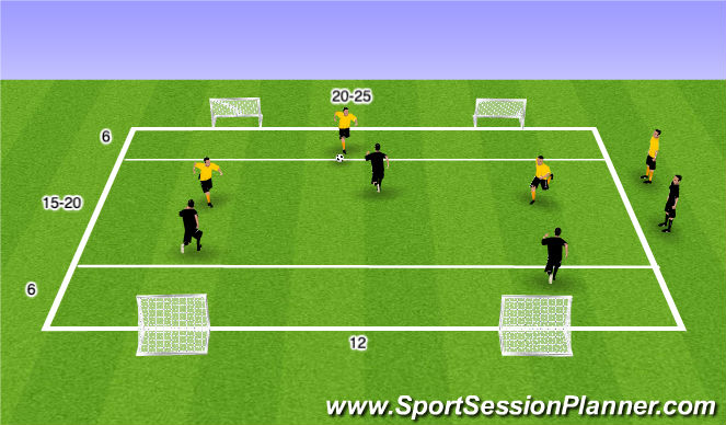 Football/Soccer Session Plan Drill (Colour): SSG/TG FUNiño