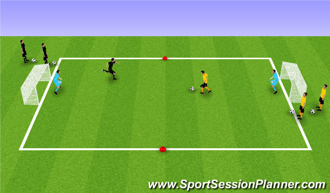 Football/Soccer Session Plan Drill (Colour): TG - 1v1 Flying Changes